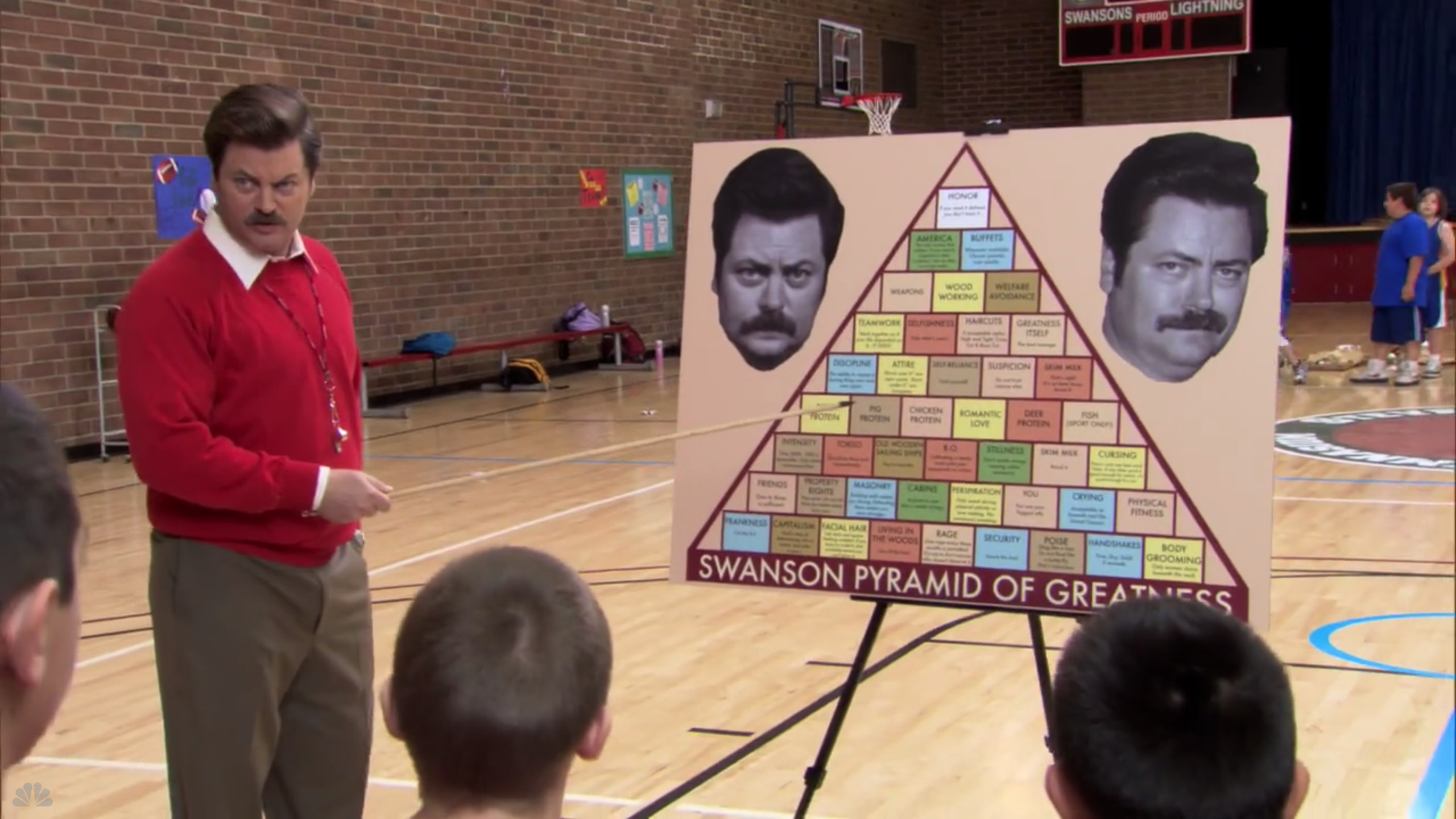 photo relating to Ron Swanson Pyramid of Greatness Printable Version titled The Johnson Pyramid Of Programmer Greatness - The Gathered